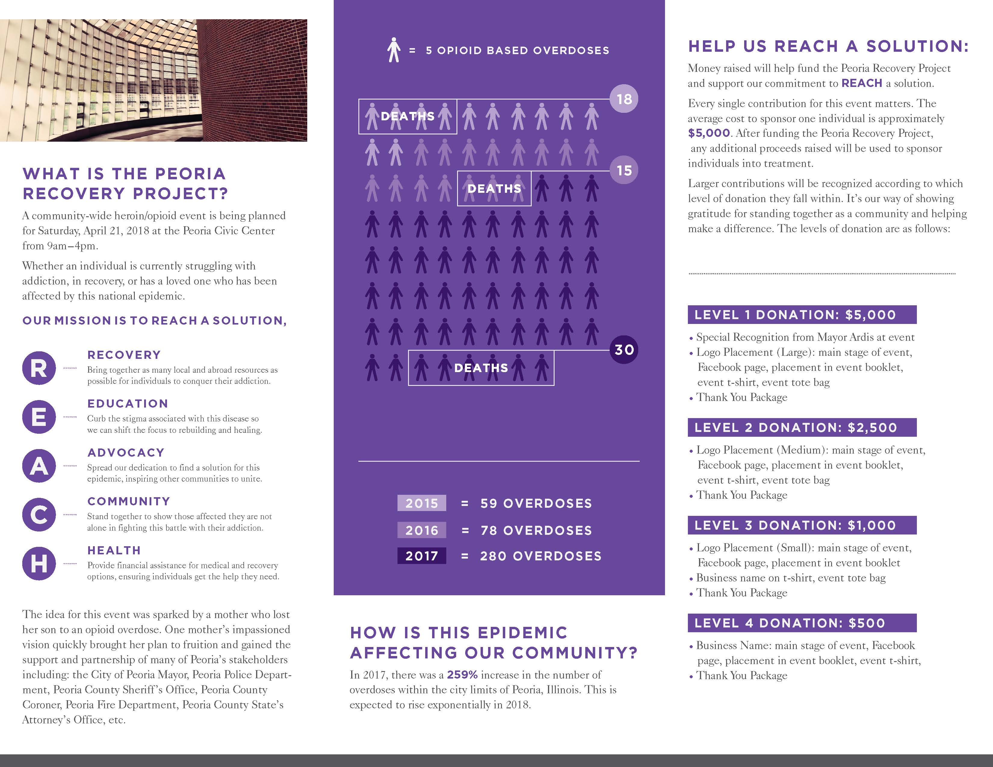 286622 - 1 Peoria Recovery Project - Brochure_Page_1